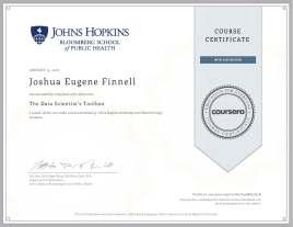 get_certificate